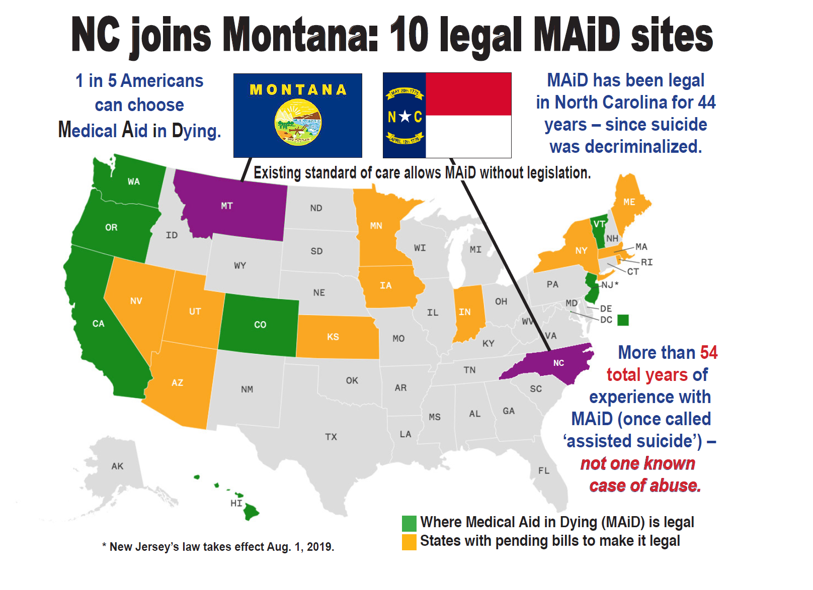 NC joins Montana: 10 legal MAiD sites